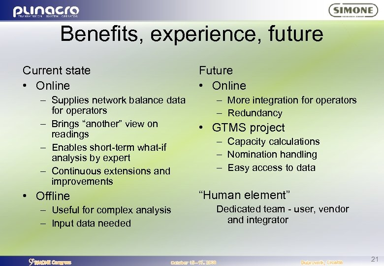 Benefits, experience, future Current state • Online – Supplies network balance data for operators