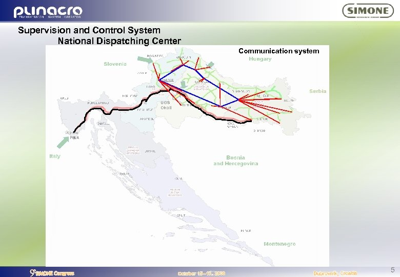 Supervision and Control System National Dispatching Center Communication system 5