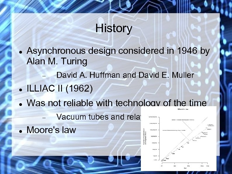 History Asynchronous design considered in 1946 by Alan M. Turing David A. Huffman and
