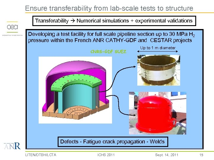 Ensure transferability from lab-scale tests to structure Transferability Numerical simulations + experimental validations Developing