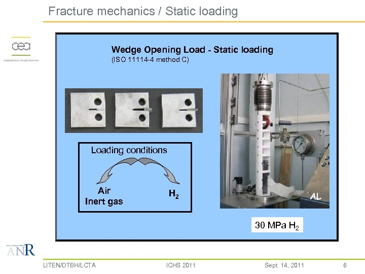 Fracture mechanics / Static loading Wedge Opening Load - Static loading (ISO 11114 -4