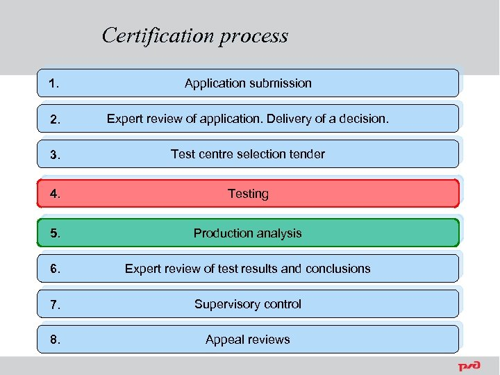 Certification process 1. Application submission 2. Expert review of application. Delivery of a decision.