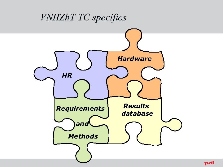 VNIIZh. T TC specifics Hardware HR Requirements and Methods Results database