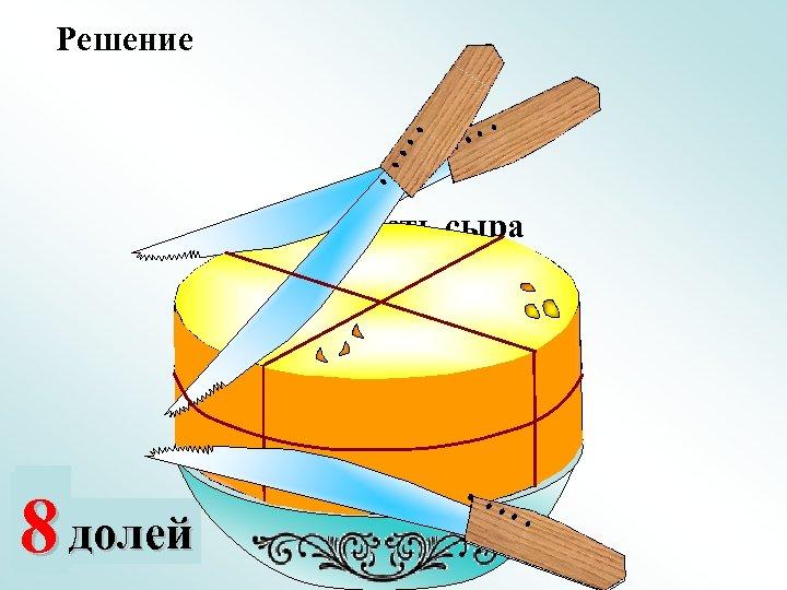 Решение Какая часть сыра осталась на блюде? 4 2 доли 8 долей