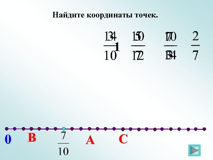 Найдите координаты точек. 1 0 В А С