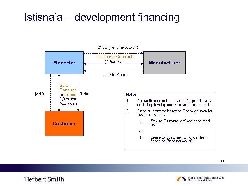 Istisna'a – development financing $100 (i. e. drawdown) Financier Purchase Contract (Istisna'a) Manufacturer Title