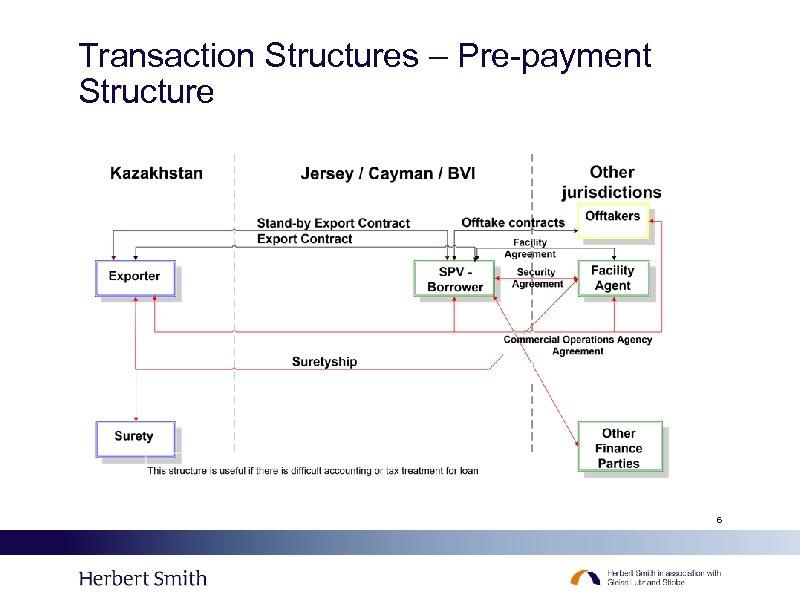 Transaction Structures – Pre-payment Structure 6