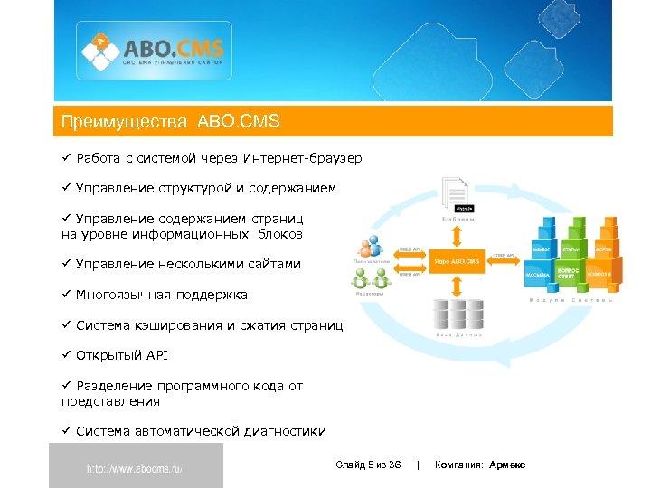 Преимущества ABO. CMS ü Работа с системой через Интернет-браузер ü Управление структурой и содержанием