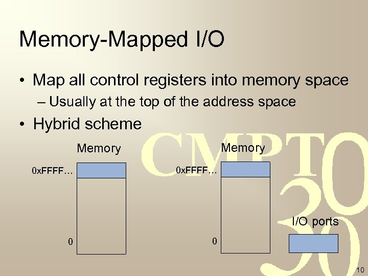 Memory-Mapped I/O • Map all control registers into memory space – Usually at the