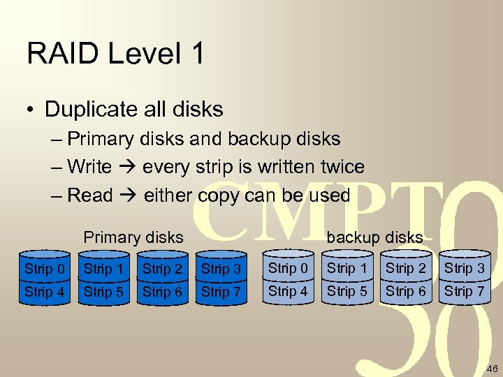 RAID Level 1 • Duplicate all disks – Primary disks and backup disks –
