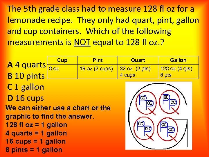 The 5 th grade class had to measure 128 fl oz for a lemonade
