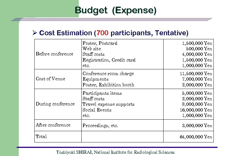 Budget (Expense) Ø Cost Estimation (700 participants, Tentative) Before conference Poster, Postcard Web site