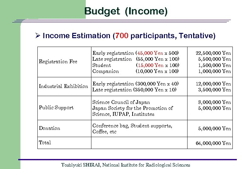 Budget (Income) Ø Income Estimation (700 participants, Tentative) Early registration (45, 000 Yen x