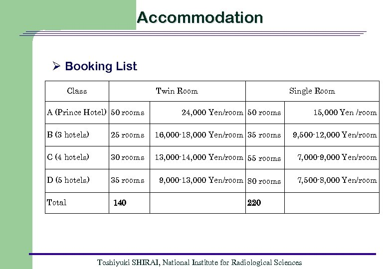 Accommodation Ø Booking List Class Twin Room A (Prince Hotel) 50 rooms Single Room