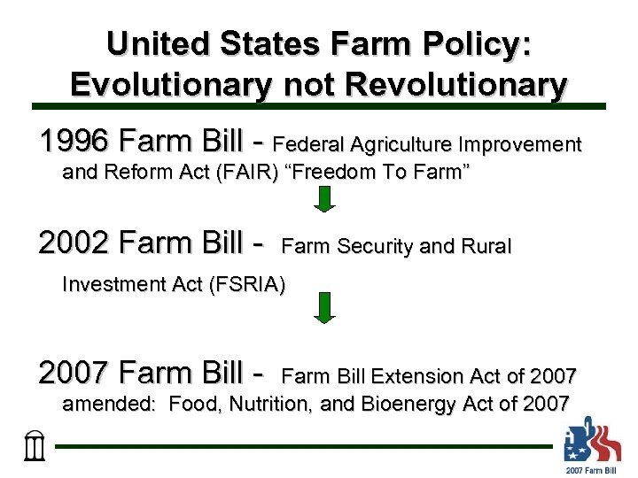 United States Farm Policy: Evolutionary not Revolutionary 1996 Farm Bill - Federal Agriculture Improvement