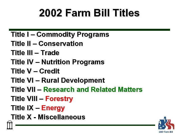 2002 Farm Bill Titles Title I – Commodity Programs Title II – Conservation Title
