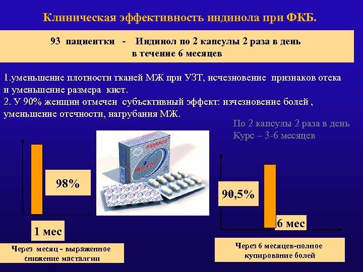 Клиническая эффективность индинола при ФКБ. 93 пациентки - Индинол по 2 капсулы 2 раза