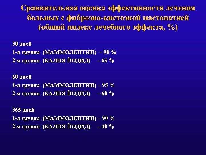 Сравнительная оценка эффективности лечения больных с фиброзно-кистозной мастопатией (общий индекс лечебного эффекта, %) 30
