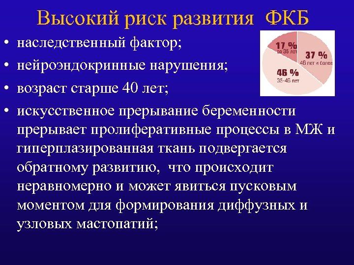 Высокий риск развития ФКБ • • наследственный фактор; нейроэндокринные нарушения; возраст старше 40 лет;