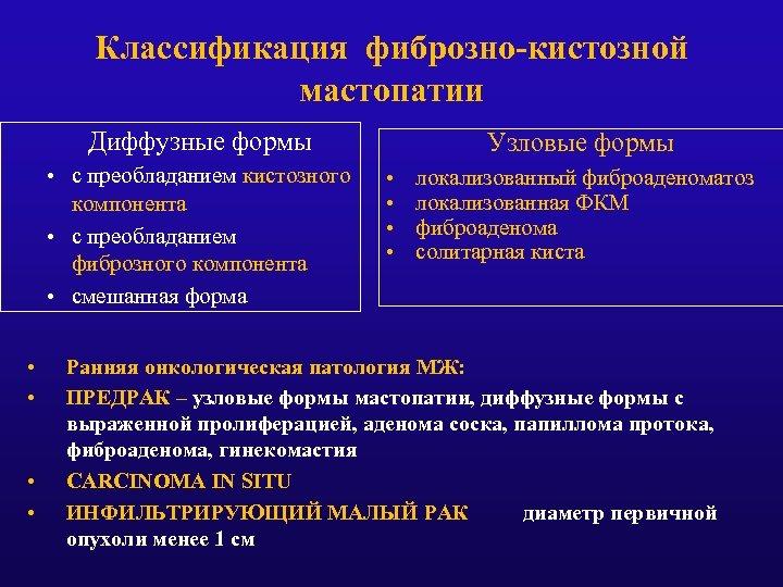 Классификация фиброзно-кистозной мастопатии Диффузные формы • с преобладанием кистозного компонента • с преобладанием фиброзного