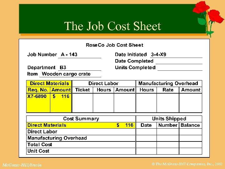 The Job Cost Sheet Mc. Graw-Hill/Irwin © The Mc. Graw-Hill Companies, Inc. , 2002