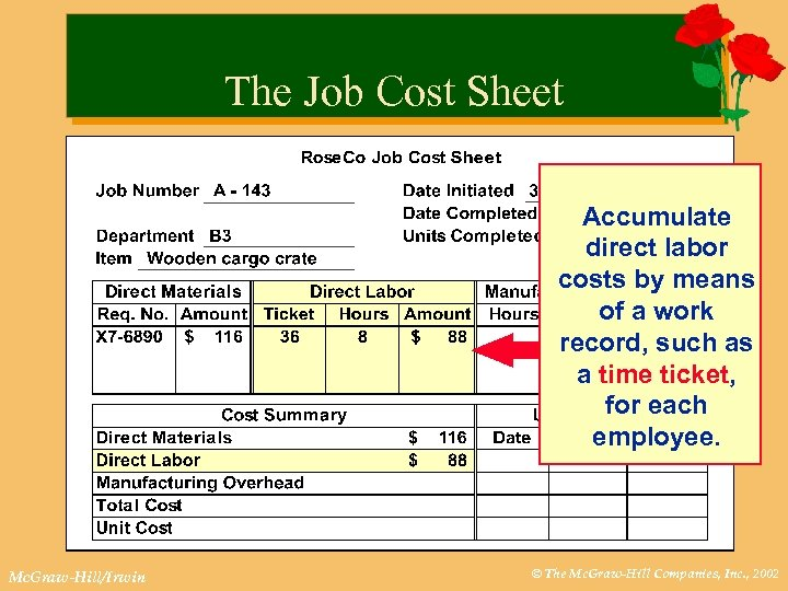 The Job Cost Sheet Accumulate direct labor costs by means of a work record,