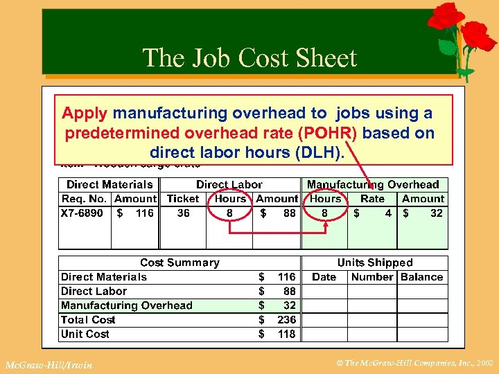 The Job Cost Sheet Apply manufacturing overhead to jobs using a predetermined overhead rate
