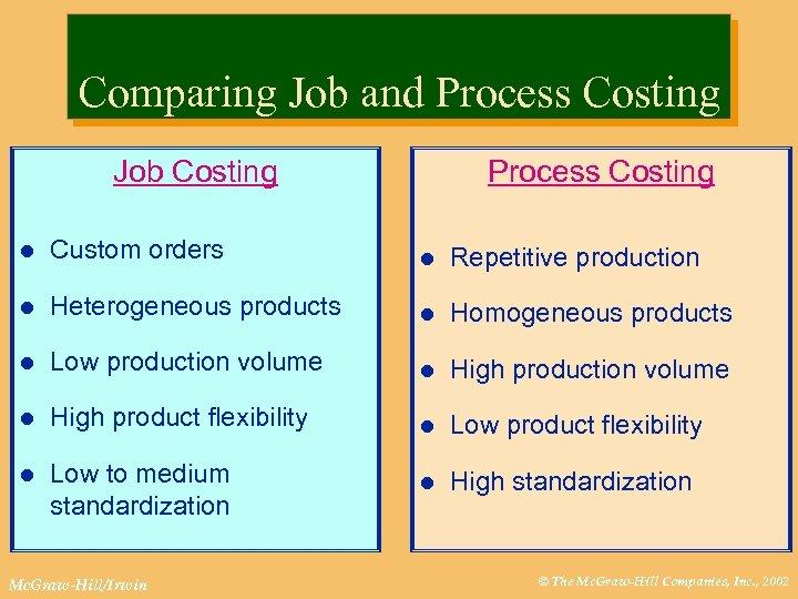 Comparing Job and Process Costing Job Costing Process Costing l Custom orders l Repetitive