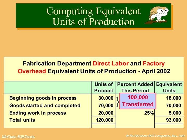 Computing Equivalent Units of Production } Mc. Graw-Hill/Irwin 100, 000 Transferred © The Mc.