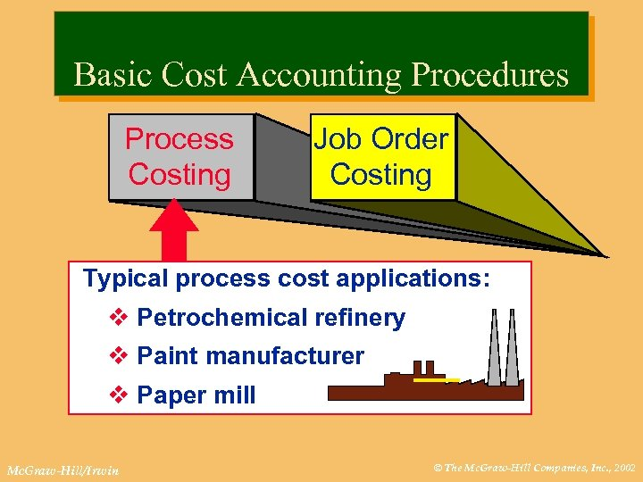 Basic Cost Accounting Procedures Process Costing Job Order Costing Typical process cost applications: v