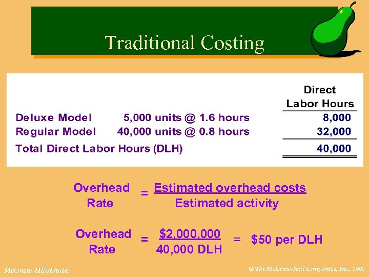 Traditional Costing Overhead = Estimated overhead costs Rate Estimated activity Overhead = $2, 000