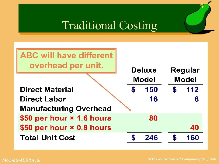 Traditional Costing ABC will have different overhead per unit. Mc. Graw-Hill/Irwin © The Mc.