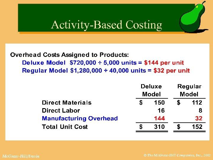 Activity-Based Costing Mc. Graw-Hill/Irwin © The Mc. Graw-Hill Companies, Inc. , 2002