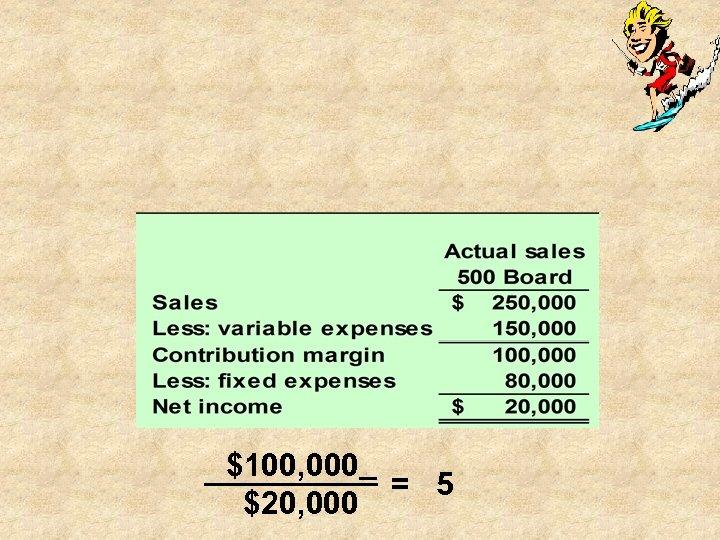 $100, 000 $20, 000 = 5