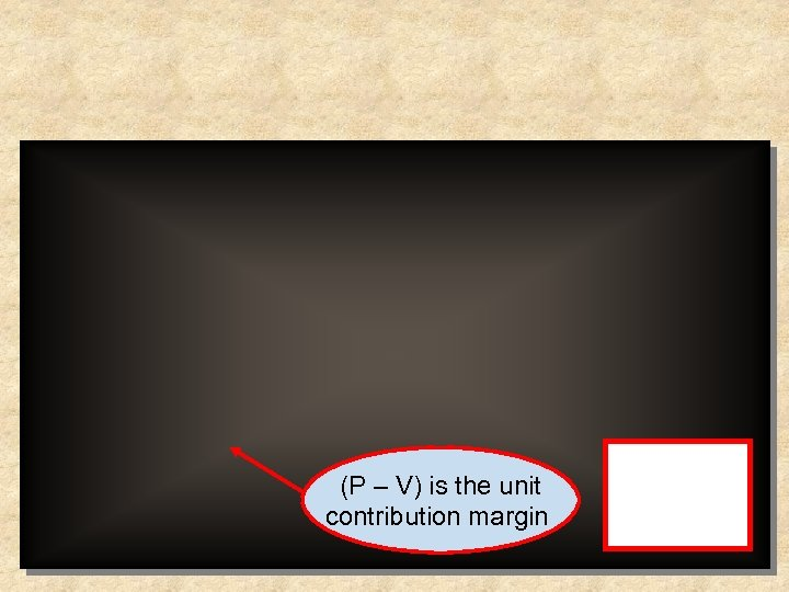 (P – V) is the unit contribution margin
