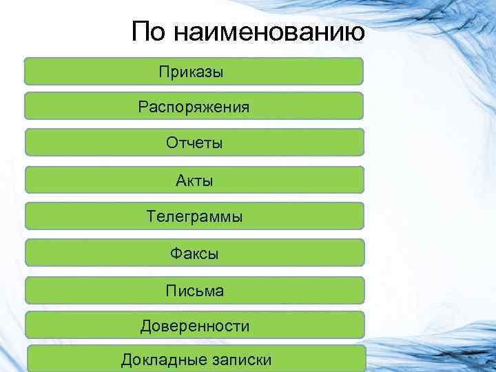 По наименованию Приказы Распоряжения Отчеты Акты Телеграммы Факсы Письма Доверенности Докладные записки