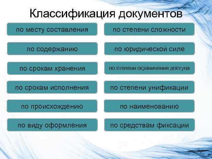 Классификация документов по месту составления по степени сложности по содержанию по юридической силе по