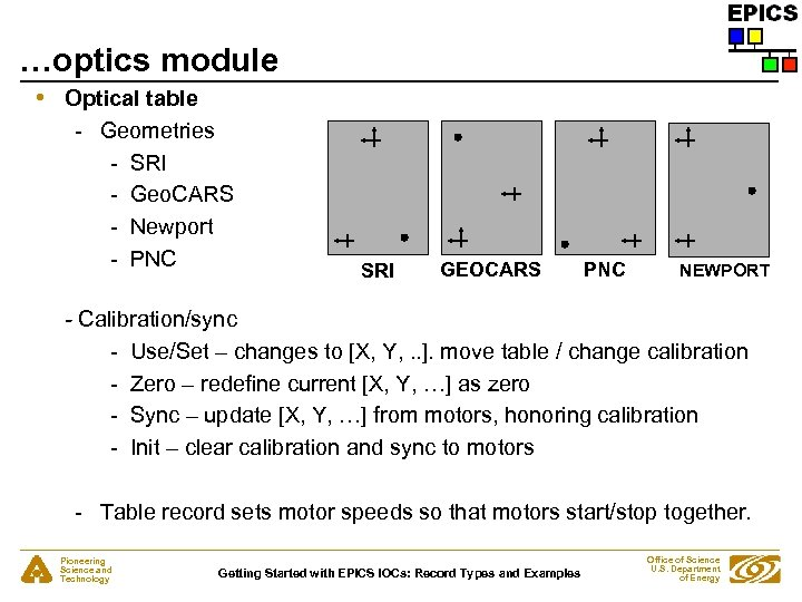 …optics module • Optical table - Geometries - SRI - Geo. CARS - Newport