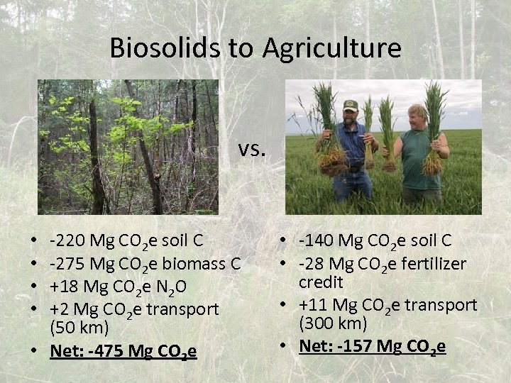 Biosolids to Agriculture vs. -220 Mg CO 2 e soil C -275 Mg CO