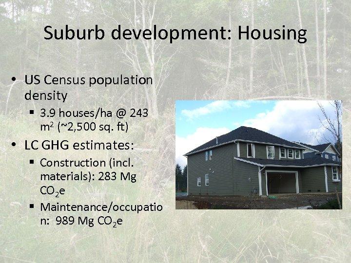 Suburb development: Housing • US Census population density § 3. 9 houses/ha @ 243