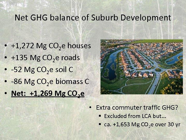 Net GHG balance of Suburb Development • • • +1, 272 Mg CO 2