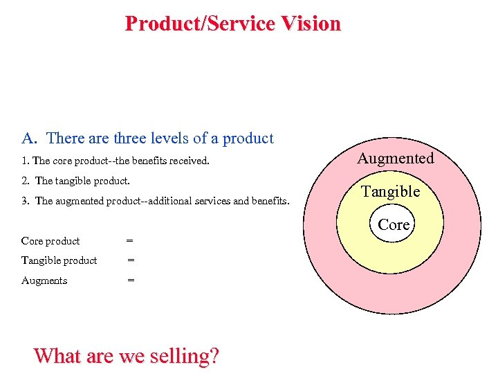Product/Service Vision A. There are three levels of a product 1. The core product--the