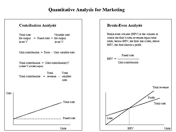Quantitative Analysis for Marketing Contribution Analysis Break-Even Analysis Total cost for output level V