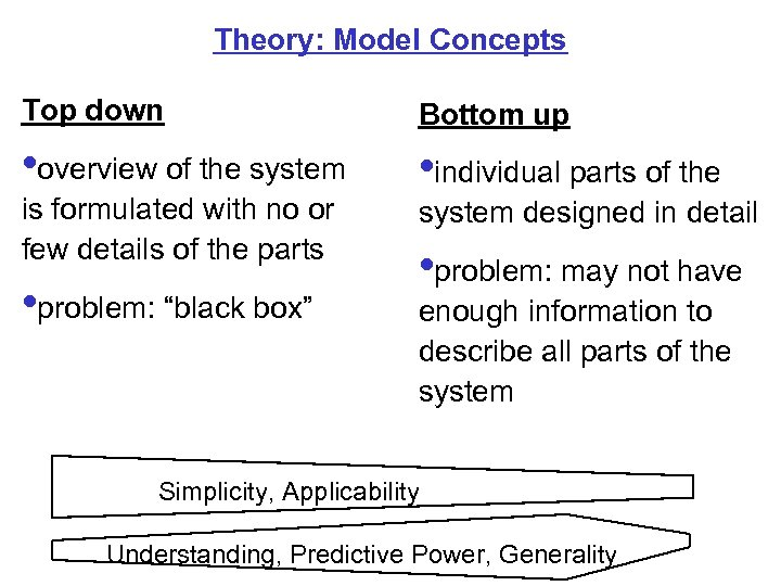 Theory: Model Concepts Top down Bottom up • overview of the system • individual