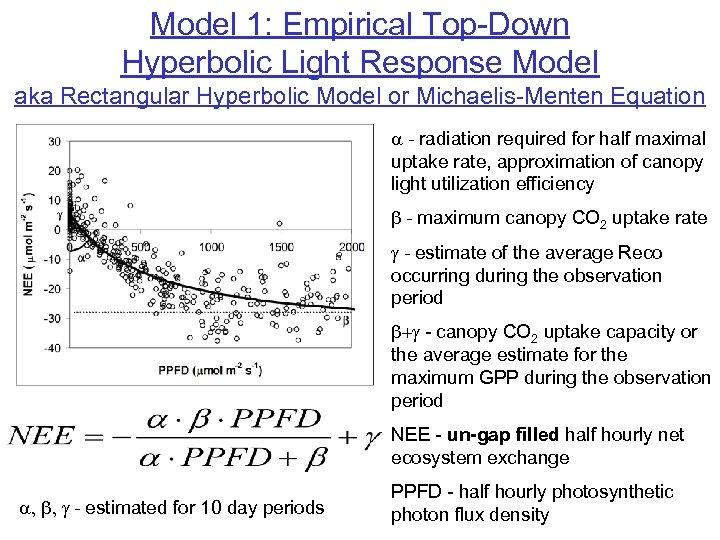 Model 1: Empirical Top-Down Hyperbolic Light Response Model aka Rectangular Hyperbolic Model or Michaelis-Menten