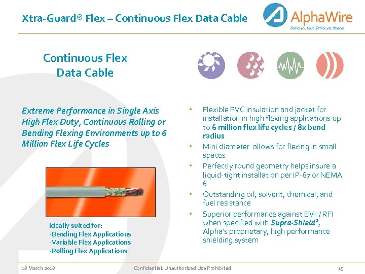 Xtra-Guard® Flex – Continuous Flex Data Cable Extreme Performance in Single Axis High Flex
