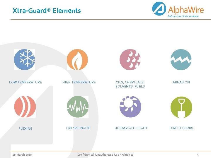 Xtra-Guard® Elements LOW TEMPERATURE HIGH TEMPERATURE OILS, CHEMICALS, SOLVENTS, FUELS ABRASION FLEXING EMI /