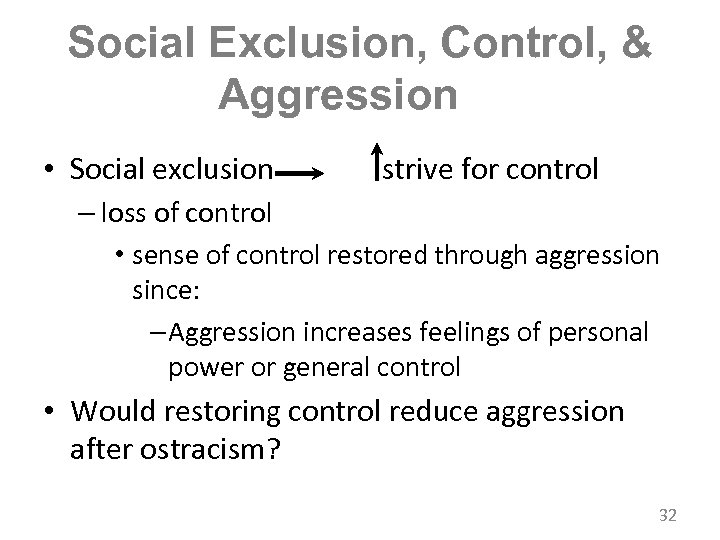 Social Exclusion, Control, & Aggression • Social exclusion strive for control – loss of