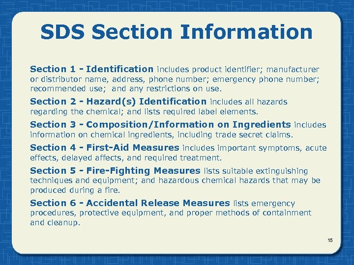 SDS Section Information Section 1 - Identification includes product identifier; manufacturer or distributor name,