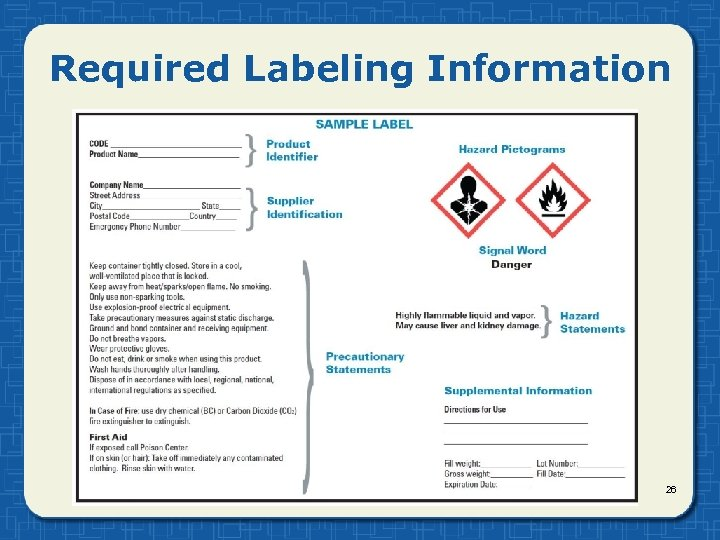 Required Labeling Information 26